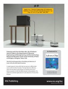 Asghar_etal_CTC-Micropre_LabChip_2012_Cover