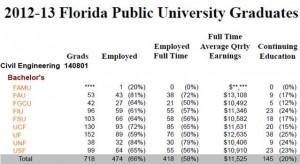 CE_graduate salary